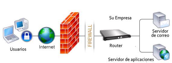 firewall / 火墙 – FIREWALL - Internet Cafe NYC