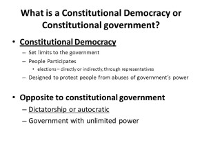 elements of democracy and constitutionalism essay Introduction: what is democracy 1 constitutionalism 19 three pillars of government 22 have elements of direct democracy in.